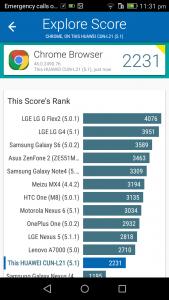 hauwei y5 II 2 vellamo benchmark score and comparison