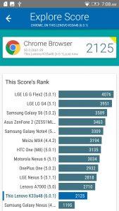 lenovo k6 vellamo scores