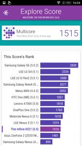 infnix hot s pro x521 vellamo scores