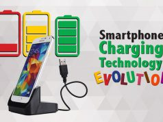 Smartphone Charging Technology Evolution