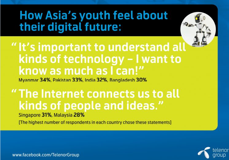 Survey: 100% Asian Youth Predicted Robots to Replace Man at Workplaces