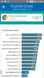 qmobile noir i5.5 vellamo scores