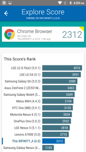 telenor infinity a vellamo benchmark score and comparison