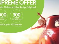 Zong Brings Monthly Supreme Offer in Just Rs 750