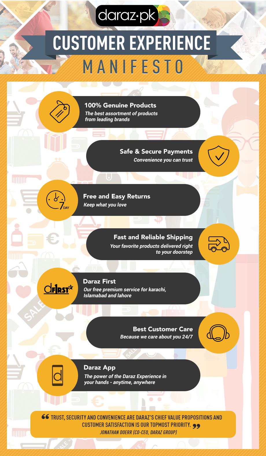 Daraz.pk Reveals its Customer Experience Manifesto