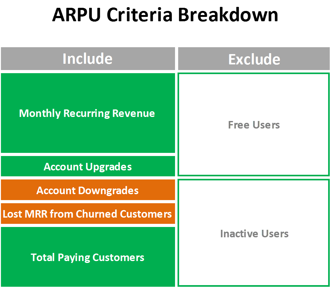 arpu-graphs-3