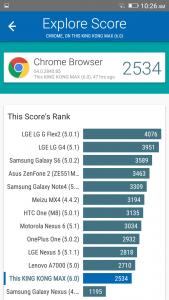 qmobile king kong max vellamo results