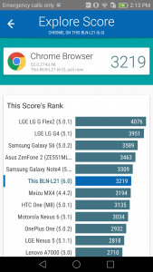 huawei honor 6x vellamo results and comparison