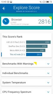 meziu m3 note vellamo scores and comparison
