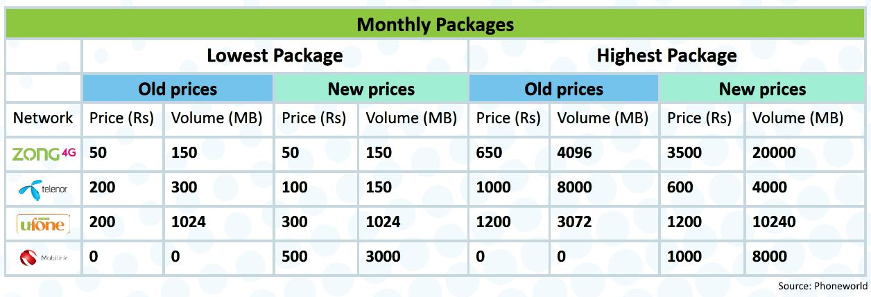 postpaid-monthly