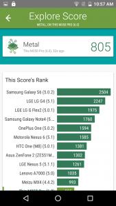 qmobile m350 pro vellamo scores
