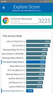 Xiaomi Redmi Note 4 vellamo benchmarking