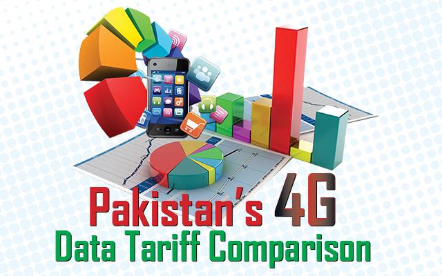 Pakistan's 4G Data Tariff Comparison
