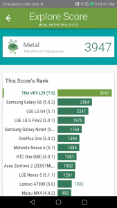 huawei p10 plus vellamo scores and comparison results