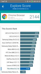 infinix s2 vellamo scores and comparison