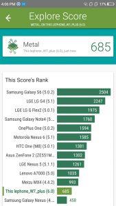 lephone w7 plus vellamo scores and comparison results