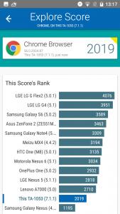 nokia 5 vellamo scores and comparison