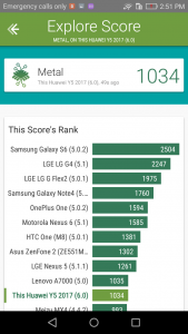huawei y5 vellamo scores and comparison