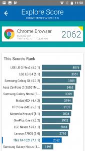 nokia 6 vellamo scores and comparison
