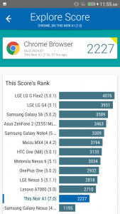 qmobile a1 vellamo scores and comparison