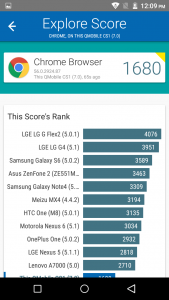 qmobile cs1 vellamo scores and comparison