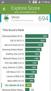 qmobile i8i vellamo scores and comparison