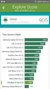 qmobile a1 lite vellamo scores