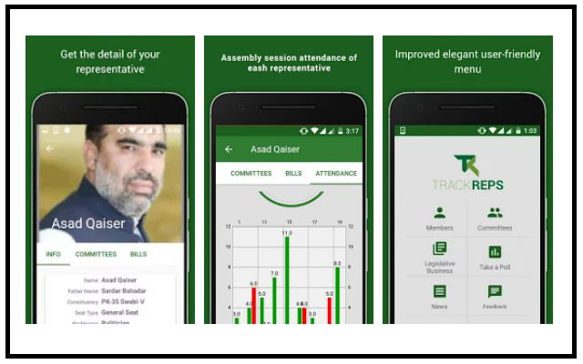 TrackReps-An App Launch to Track the Performance of MPAs in KPK