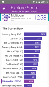 qmobile lt550 vellamo scores and comparison
