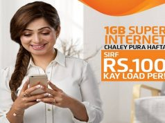 "Ufone Releases ""Super Internet TVC"" to Promote its 1GB Weekly Package"