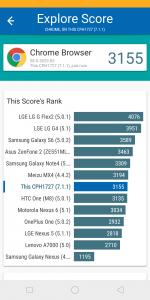 oppo f5 vellamo scores and comparison
