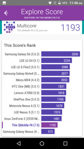 qmobile i9i vellamo scores and comparison