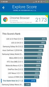 xiaomi redmi note 5a vellamo scores and comparison