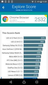 sony xperia xa1 vellamo scores and comparison