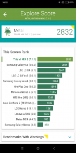 xiaomi mi mix 2 vellamo scores and comparison