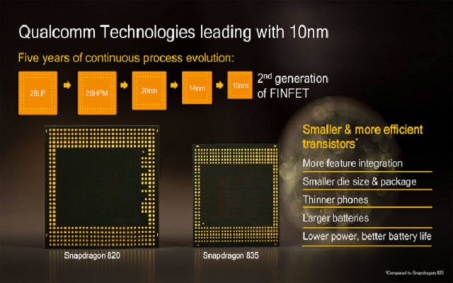 Qualcomm Snapdragon 835 Mobile Platform Officially Unveiled