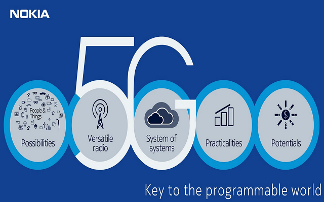 Nokia Partners with DoCoMo to supply 5G networks by 2020 - PhoneWorld