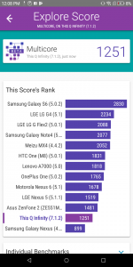 qmobile qinfinity vellamo scores and comparison