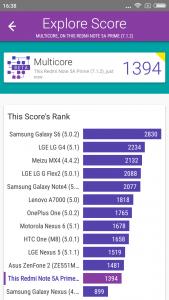 xiaomi redmi note 5a prime vellamo scores and comparison