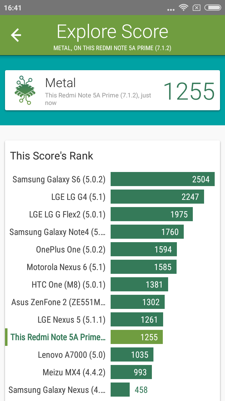 Xiaomi Redmi Note 5a Prime Review - PhoneWorld