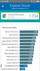 qmobile s15 vellamo benchmarking results