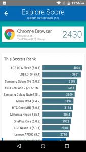 qmobile e3 dual vellamo scores and comparison