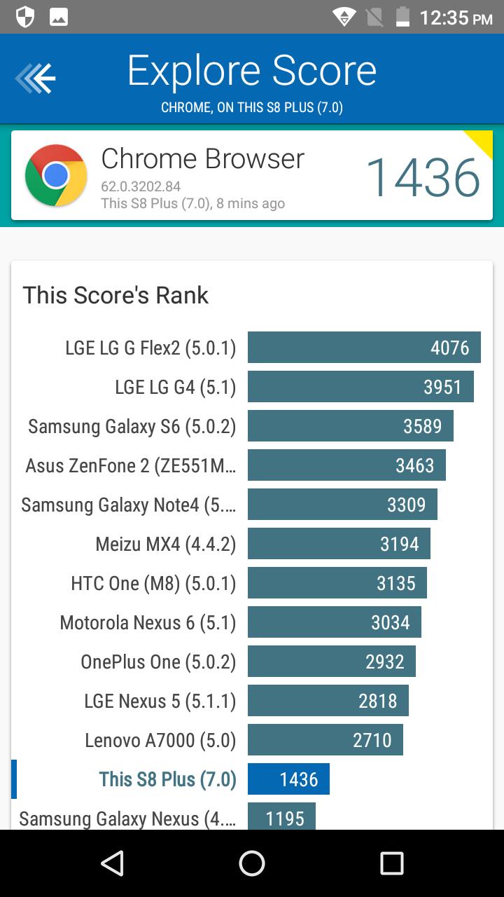 Qmobile S8 Plus Review Phoneworld