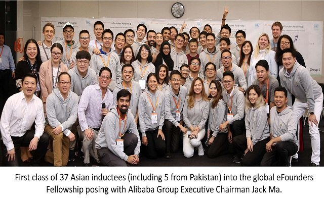 Alibaba Group Holding Limited (BABA)- Stocks Rallying on Glossy Performance Valuation