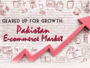 Pakistan E-commerce Market