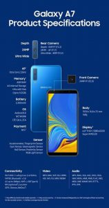 Samsung to Hold Pre Launch Ceremony of Three Camera Galaxy A7 ( 2018) in Pakistan