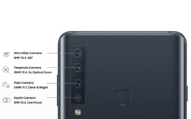 Quad Camera Galaxy A9 (2018) Gets Listed On TENAA
