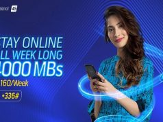 Stay Online All Week with Telenor Weekly Mega Offer in Just Rs.160