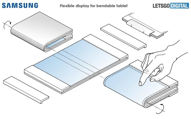 Samsung Foldable Tablet will be the Second Folding device After Samsung Galaxy F
