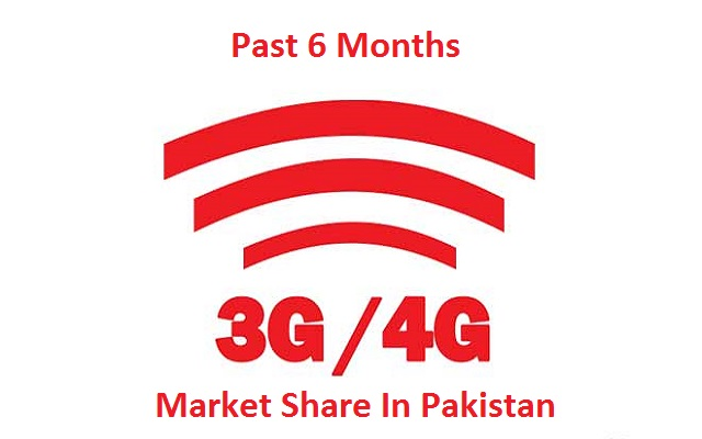 Samsung Witnesses Tremendous Increase In 4G Market Share In Pakistan
